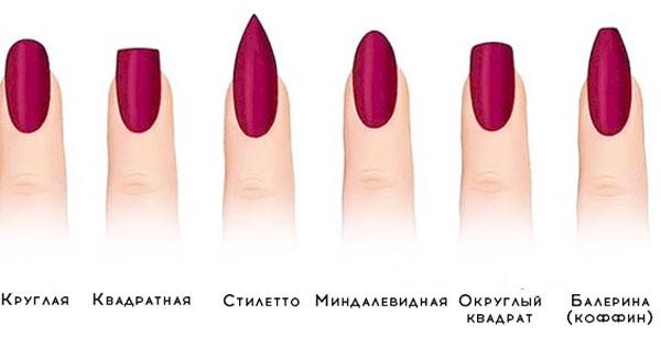 Форма нарощенных ногтей